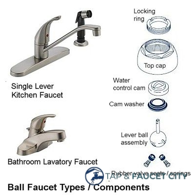 ball-faucet-types-components_wm