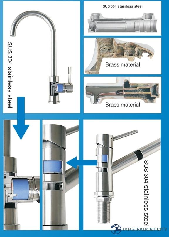 faucet-material-tap-faucet-city-singapore_wm